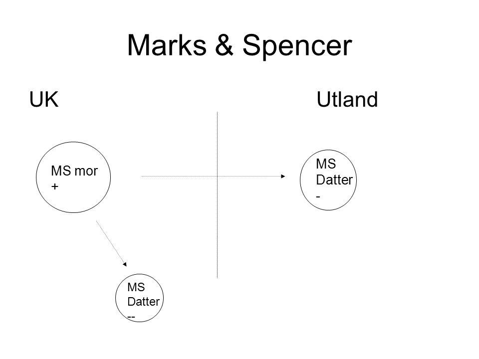 Marks & Spencer UKUtland MS mor + MS Datter - MS Datter --