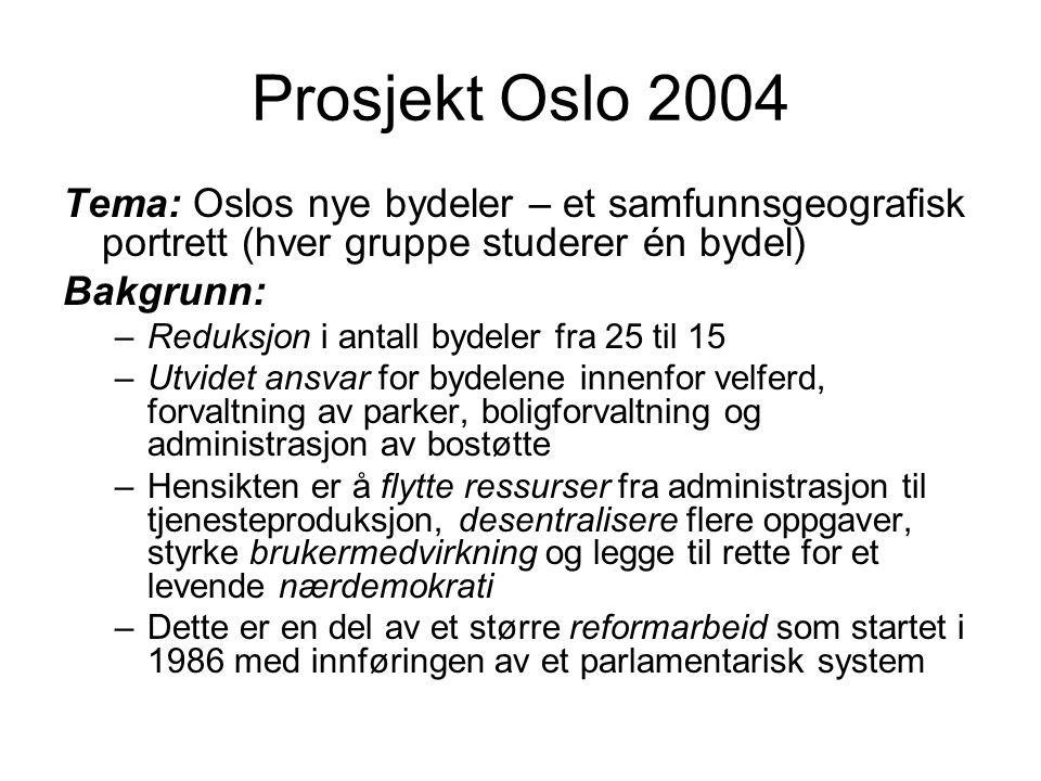 Prosjekt Oslo 2004 Tema: Oslos nye bydeler – et samfunnsgeografisk portrett (hver gruppe studerer én bydel) Bakgrunn: –Reduksjon i antall bydeler fra