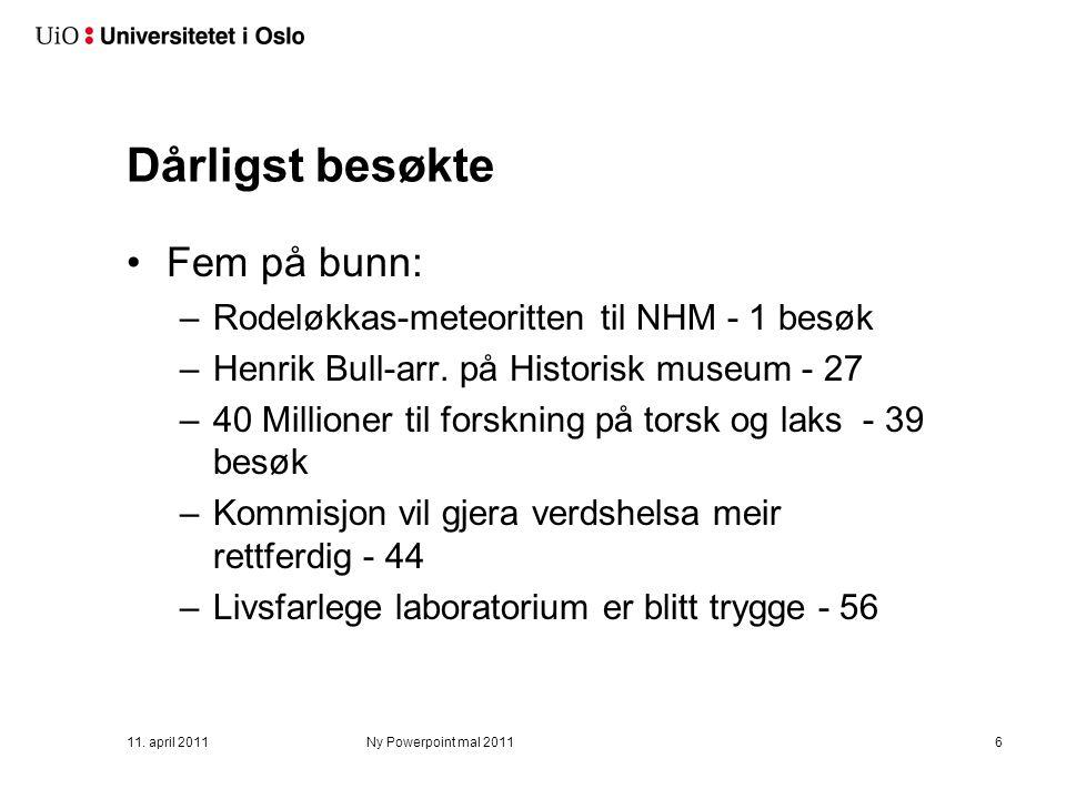 Dårligst besøkte Fem på bunn: –Rodeløkkas-meteoritten til NHM - 1 besøk –Henrik Bull-arr. på Historisk museum - 27 –40 Millioner til forskning på tors