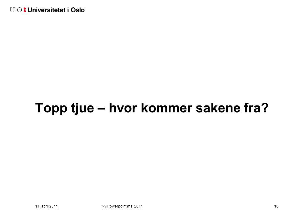 NR Tittel Hvor kommer sak fra Besøk 1.fare-for-streik.html Egenprodusert 5,866 2.