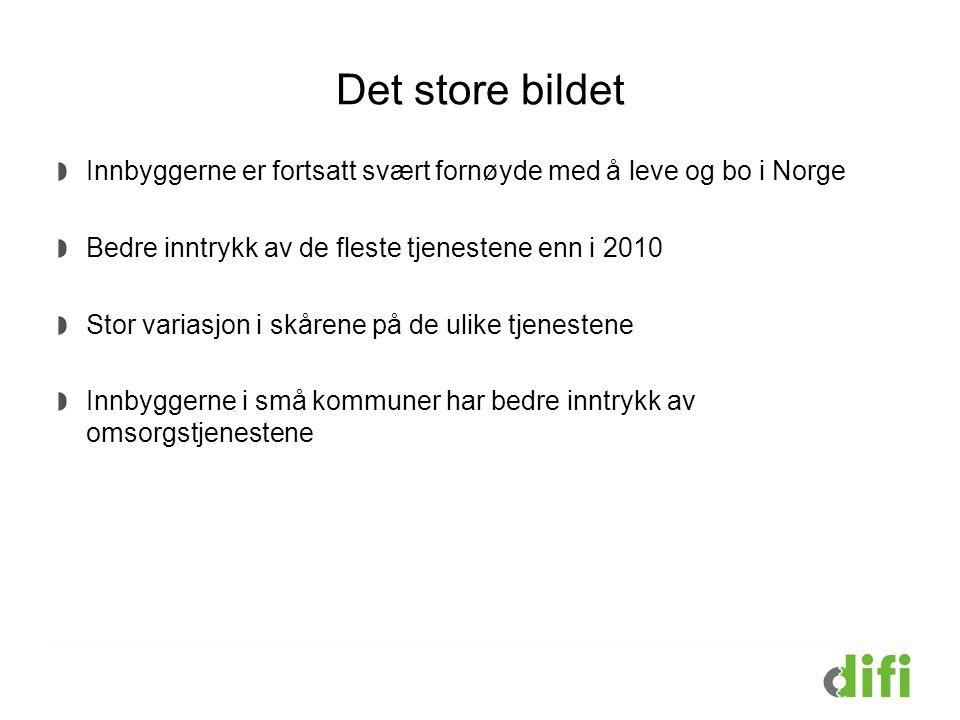 Det store bildet Innbyggerne er fortsatt svært fornøyde med å leve og bo i Norge Bedre inntrykk av de fleste tjenestene enn i 2010 Stor variasjon i skårene på de ulike tjenestene Innbyggerne i små kommuner har bedre inntrykk av omsorgstjenestene