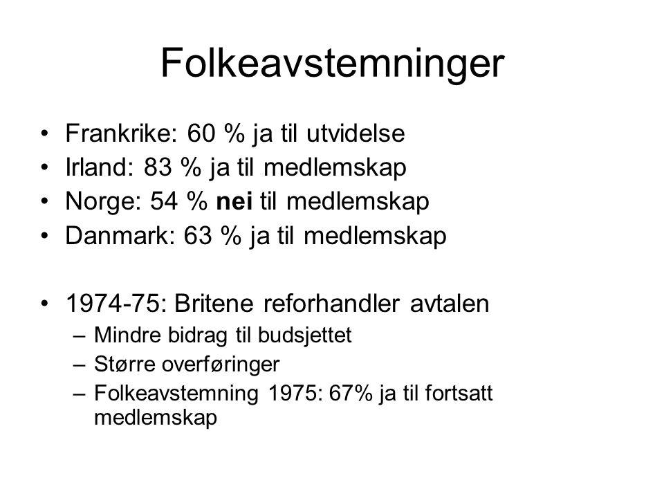 Økonomisk og monetær union Werner planen, 1970 –Fordypning av integrasjon –Svar på internasjonal krise –Tysklands Ostpolitik –Fullstendig økonomisk og monetær union innen 1980 –Uenighet om fremgangsmåte: konvergens eller ikke.