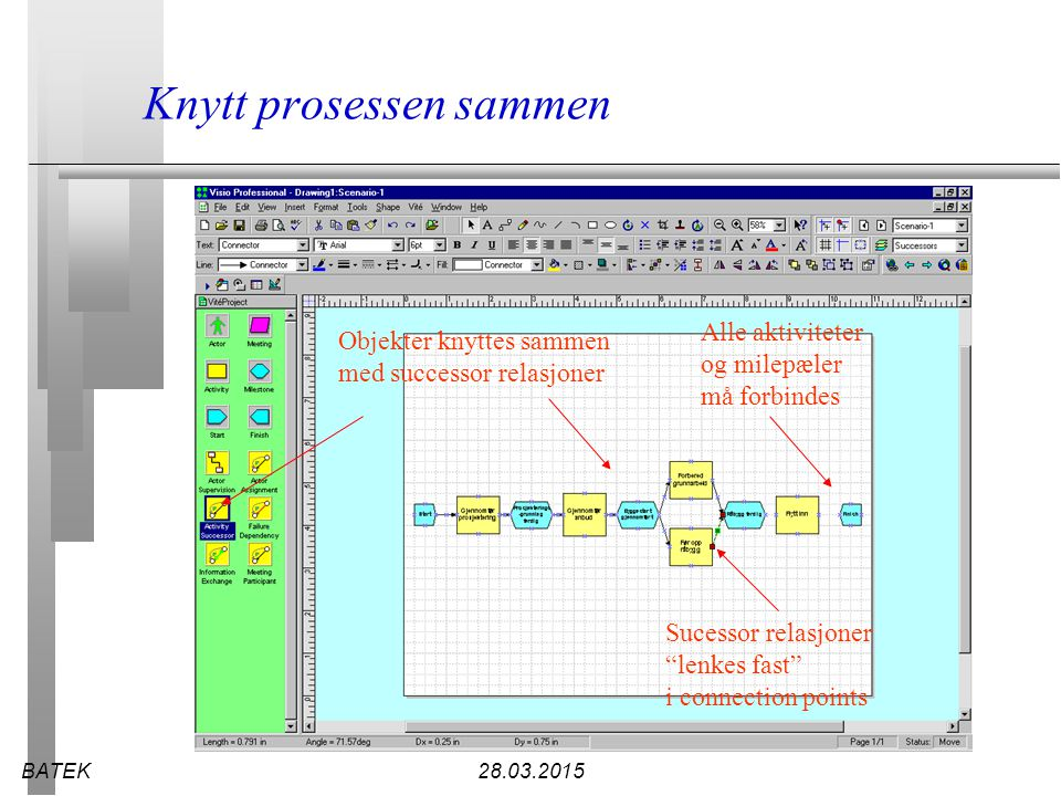 """BATEK28.03.2015 Objekter knyttes sammen med successor relasjoner Sucessor relasjoner """"lenkes fast"""" i connection points Alle aktiviteter og milepæler m"""