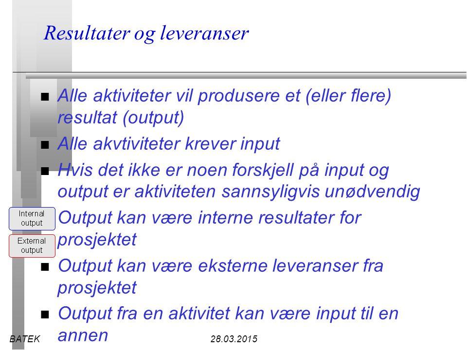 BATEK28.03.2015 Resultater og leveranser n Alle aktiviteter vil produsere et (eller flere) resultat (output) n Alle akvtiviteter krever input n Hvis d