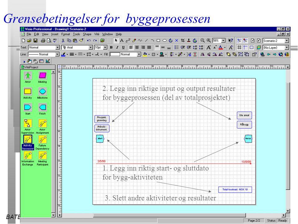 BATEK28.03.2015 Grensebetingelser for byggeprosessen 2. Legg inn riktige input og output resultater for byggeprosessen (del av totalprosjektet) 1. Leg