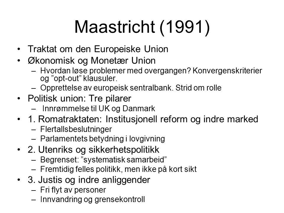Maastricht (1991) Traktat om den Europeiske Union Økonomisk og Monetær Union –Hvordan løse problemer med overgangen.