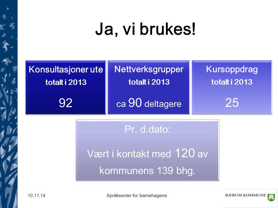 Språksenter for barnehagene 10.11.14 Ja, vi brukes! Konsultasjoner ute totalt i 2013 92 Kursoppdrag totalt i 2013 25 Pr. d.dato: Vært i kontakt med 12