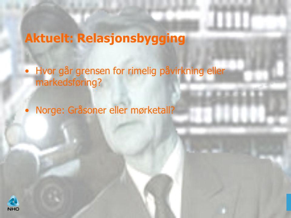 Aktuelt: Relasjonsbygging Hvor går grensen for rimelig påvirkning eller markedsføring? Norge: Gråsoner eller mørketall?