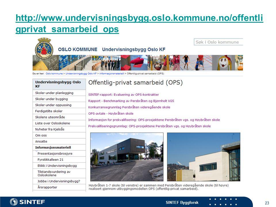 SINTEF Byggforsk http://www.undervisningsbygg.oslo.kommune.no/offentli gprivat_samarbeid_ops 23