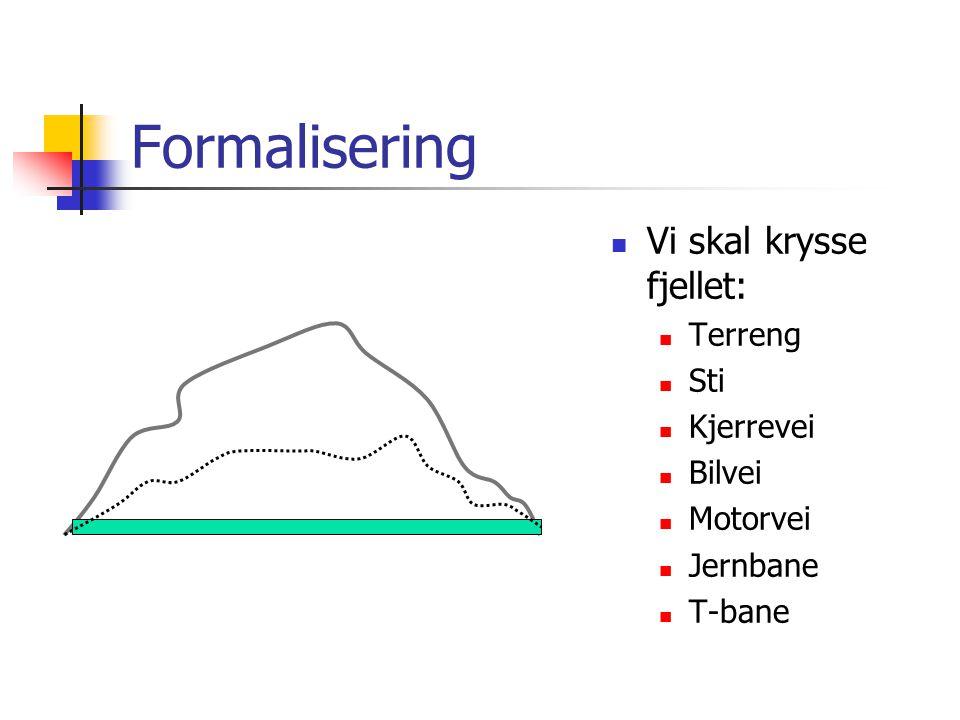 Formalisering Vi skal krysse fjellet: Terreng Sti Kjerrevei Bilvei Motorvei Jernbane T-bane