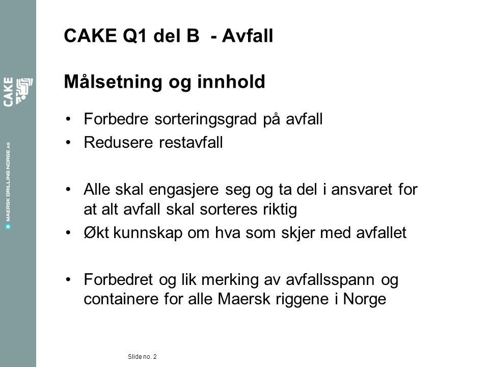 CAKE Q1 del B - Avfall Målsetning og innhold Forbedre sorteringsgrad på avfall Redusere restavfall Alle skal engasjere seg og ta del i ansvaret for at alt avfall skal sorteres riktig Økt kunnskap om hva som skjer med avfallet Forbedret og lik merking av avfallsspann og containere for alle Maersk riggene i Norge Slide no.