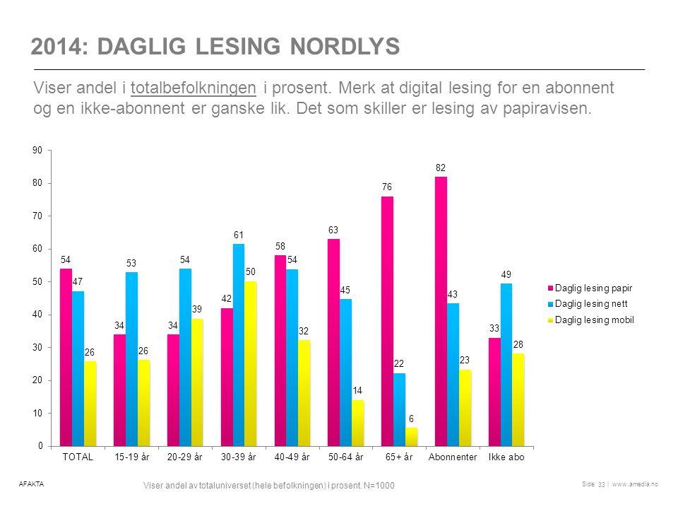 | www.amedia.noSide 2014: DAGLIG LESING NORDLYS 33 Viser andel i totalbefolkningen i prosent.