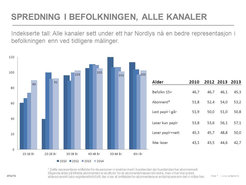 | www.amedia.noSide SPREDNING I BEFOLKNINGEN, ALLE KANALER 7 Indekserte tall: Alle kanaler sett under ett har Nordlys nå en bedre representasjon i befolkningen enn ved tidligere målinger.