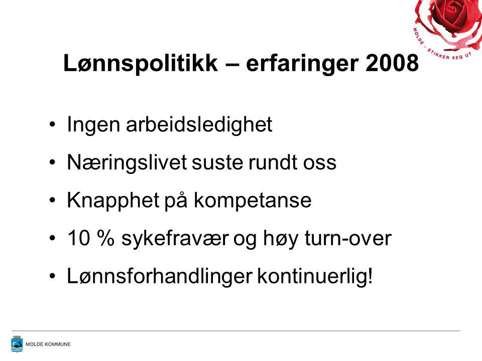 Lønnspolitikk – erfaringer 2008 Ingen arbeidsledighet Næringslivet suste rundt oss Knapphet på kompetanse 10 % sykefravær og høy turn-over Lønnsforhandlinger kontinuerlig!