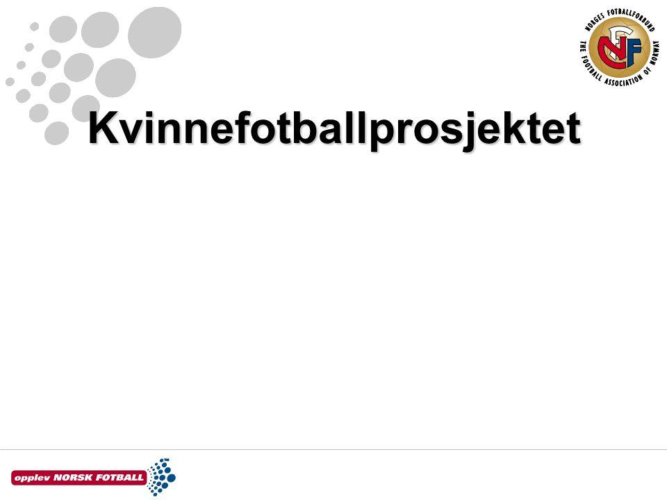 Kvinnefotballprosjektet