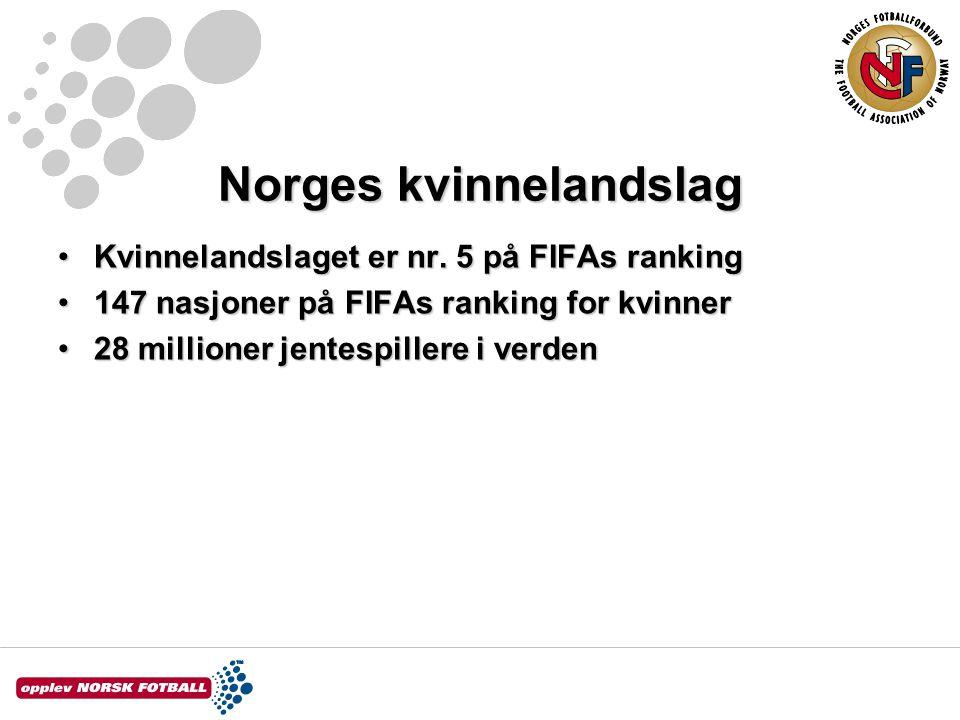 Norges kvinnelandslag Kvinnelandslaget er nr. 5 på FIFAs rankingKvinnelandslaget er nr.