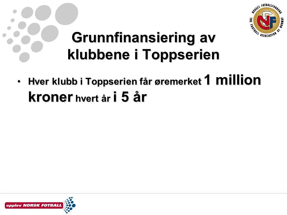 Grunnfinansiering av klubbene i Toppserien Hver klubb i Toppserien får øremerket 1 million kroner hvert år i 5 årHver klubb i Toppserien får øremerket 1 million kroner hvert år i 5 år