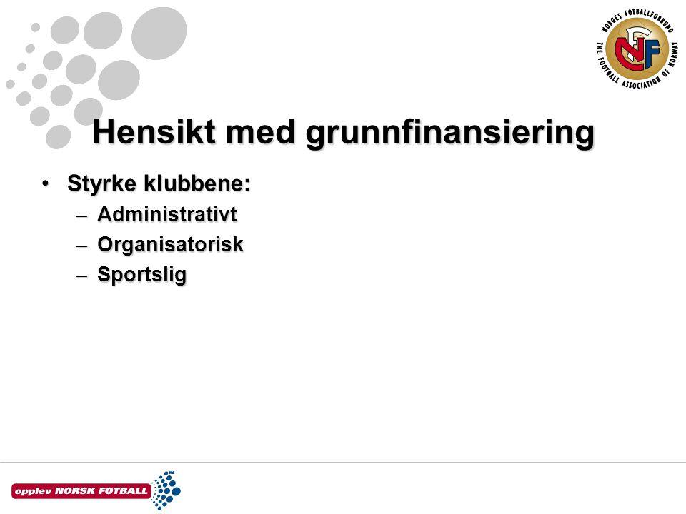 Hensikt med grunnfinansiering Styrke klubbene:Styrke klubbene: –Administrativt –Organisatorisk –Sportslig