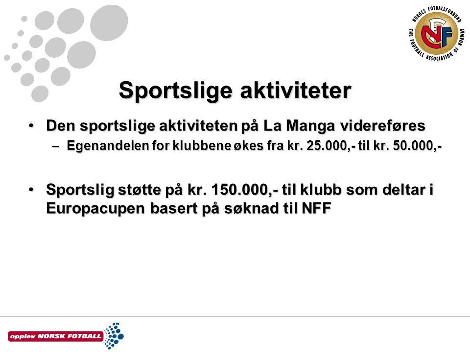 Sportslige aktiviteter Den sportslige aktiviteten på La Manga videreføresDen sportslige aktiviteten på La Manga videreføres –Egenandelen for klubbene økes fra kr.