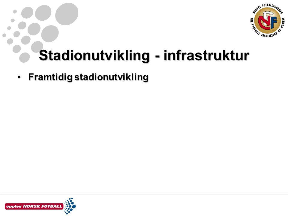 Stadionutvikling - infrastruktur Framtidig stadionutviklingFramtidig stadionutvikling