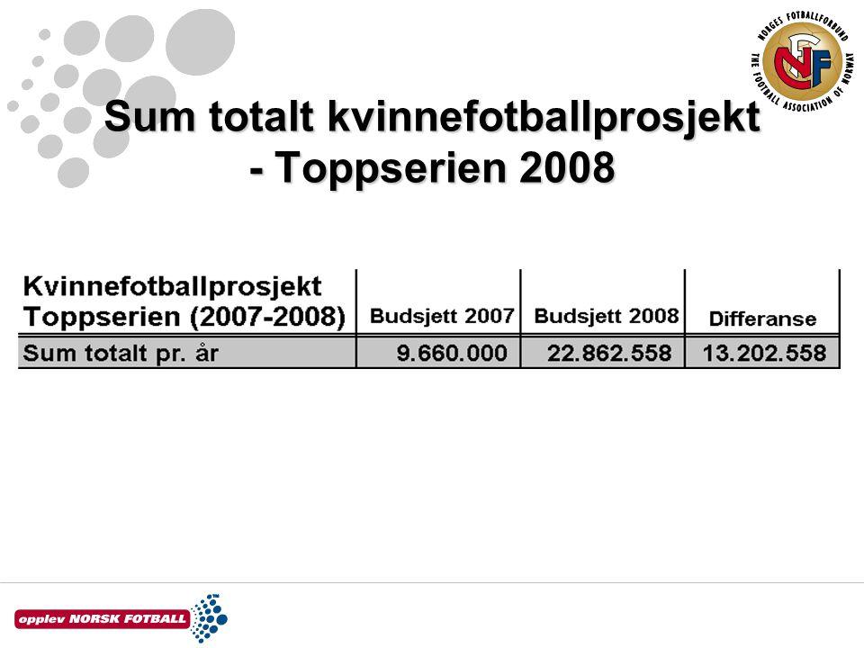 Sum totalt kvinnefotballprosjekt - Toppserien 2008