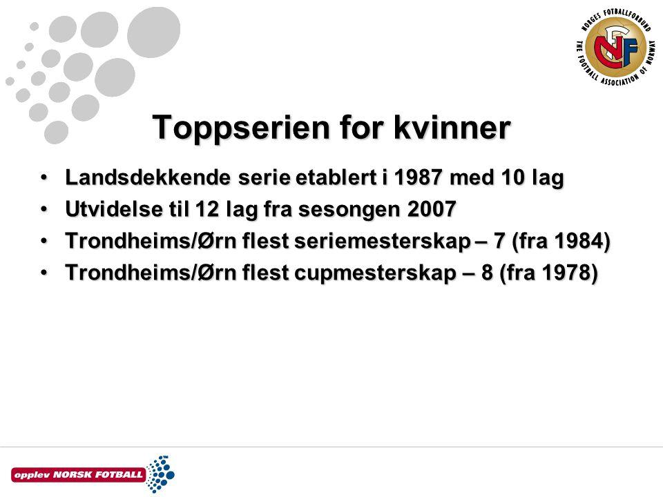 Toppserien for kvinner Landsdekkende serie etablert i 1987 med 10 lagLandsdekkende serie etablert i 1987 med 10 lag Utvidelse til 12 lag fra sesongen 2007Utvidelse til 12 lag fra sesongen 2007 Trondheims/Ørn flest seriemesterskap – 7 (fra 1984)Trondheims/Ørn flest seriemesterskap – 7 (fra 1984) Trondheims/Ørn flest cupmesterskap – 8 (fra 1978)Trondheims/Ørn flest cupmesterskap – 8 (fra 1978)
