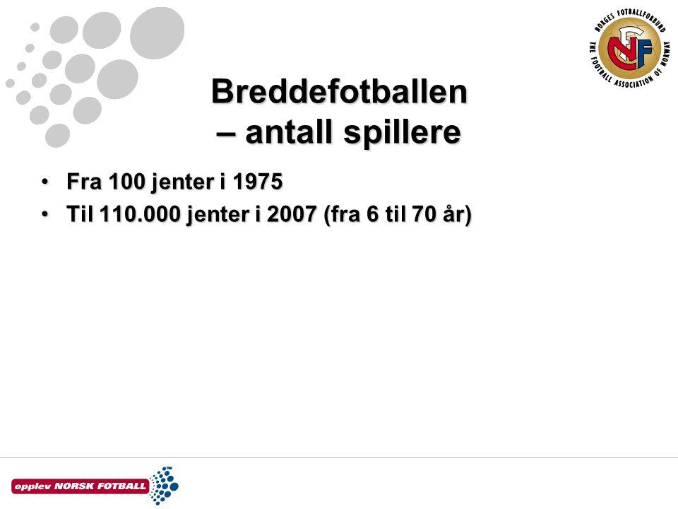 Breddefotballen – antall spillere Fra 100 jenter i 1975Fra 100 jenter i 1975 Til 110.000 jenter i 2007 (fra 6 til 70 år)Til 110.000 jenter i 2007 (fra 6 til 70 år)