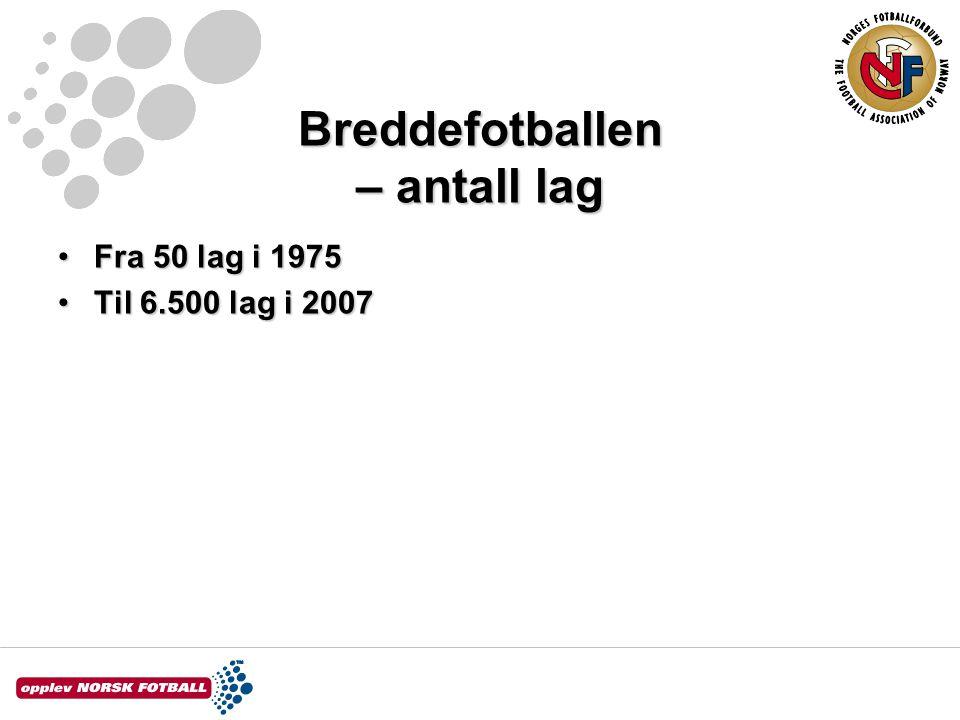 Breddefotballen – antall lag Fra 50 lag i 1975Fra 50 lag i 1975 Til 6.500 lag i 2007Til 6.500 lag i 2007