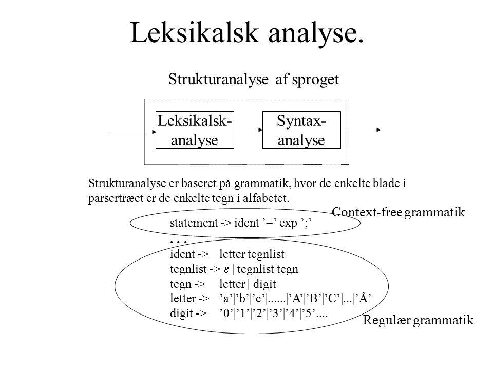 Leksikalsk analyse.