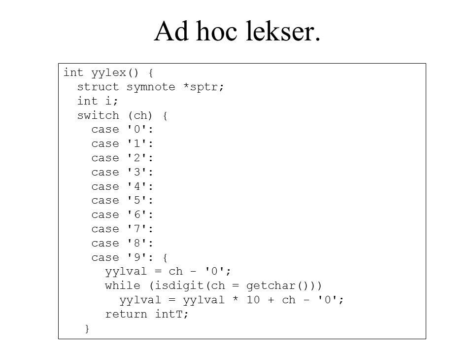 Ad hoc lekser. int yylex() { struct symnote *sptr; int i; switch (ch) { case '0': case '1': case '2': case '3': case '4': case '5': case '6': case '7'
