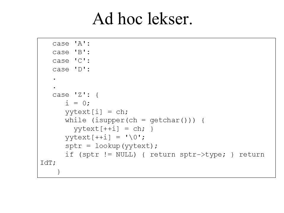 Ad hoc lekser. case A : case B : case C : case D :.