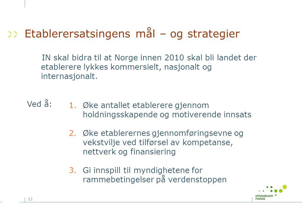 21 Etablerersatsingens mål – og strategier IN skal bidra til at Norge innen 2010 skal bli landet der etablerere lykkes kommersielt, nasjonalt og inter
