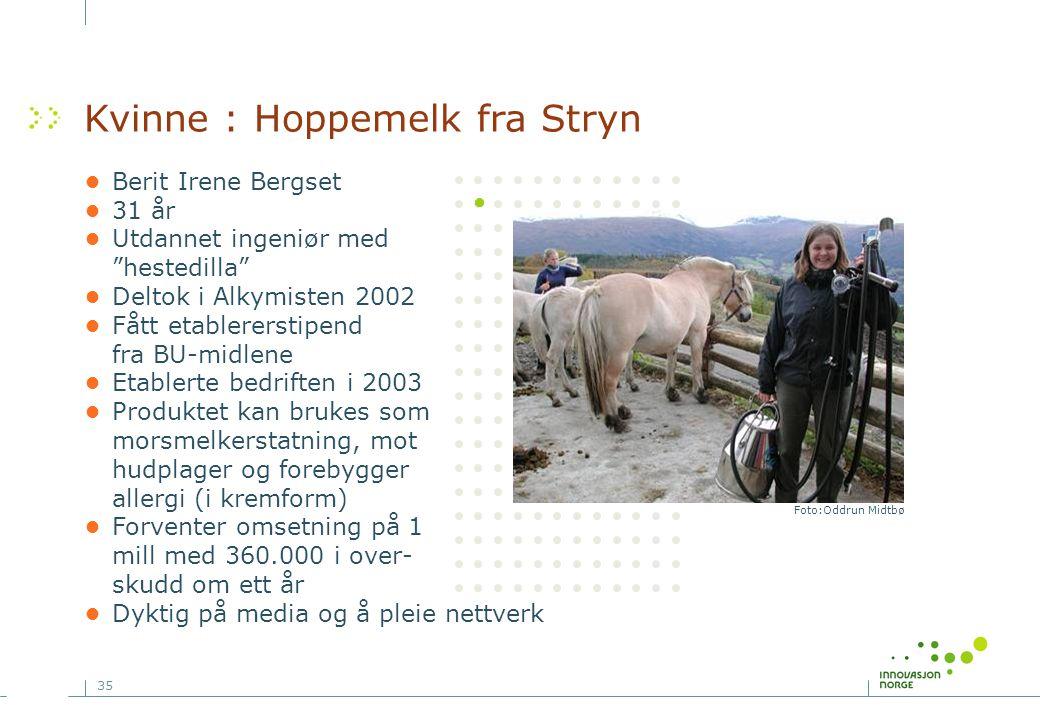 """35 Foto:Oddrun Midtbø Kvinne : Hoppemelk fra Stryn Berit Irene Bergset 31 år Utdannet ingeniør med """"hestedilla"""" Deltok i Alkymisten 2002 Fått etablere"""