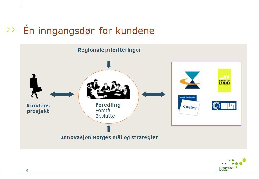 6 Kundens prosjekt Innovasjon Norges mål og strategier Foredling Forstå Beslutte Én inngangsdør for kundene Regionale prioriteringer
