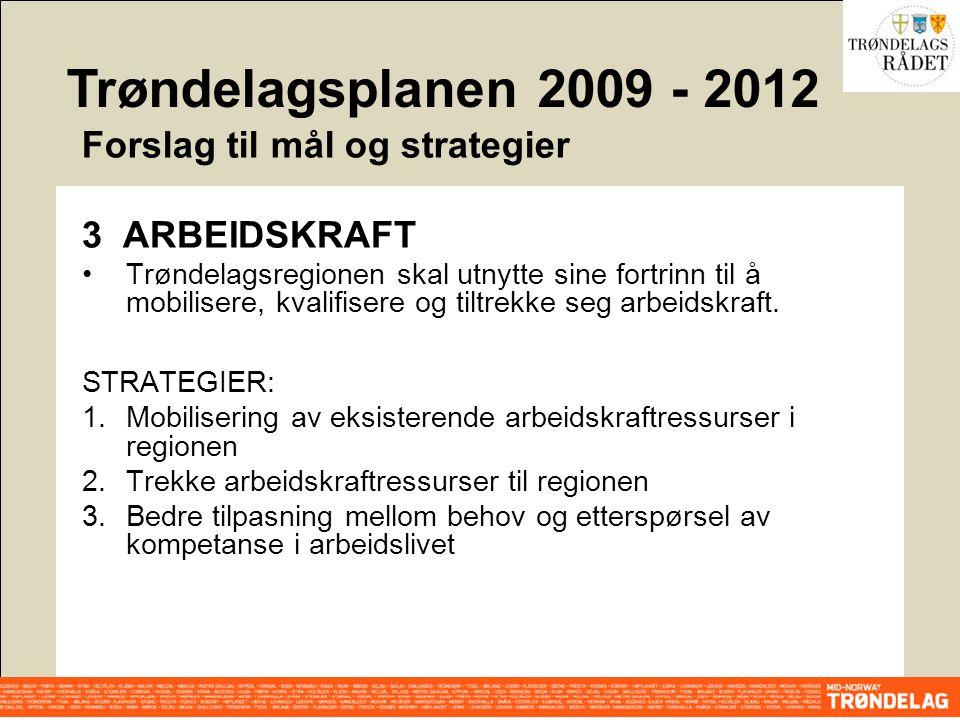 3 ARBEIDSKRAFT Trøndelagsregionen skal utnytte sine fortrinn til å mobilisere, kvalifisere og tiltrekke seg arbeidskraft. STRATEGIER: 1.Mobilisering a