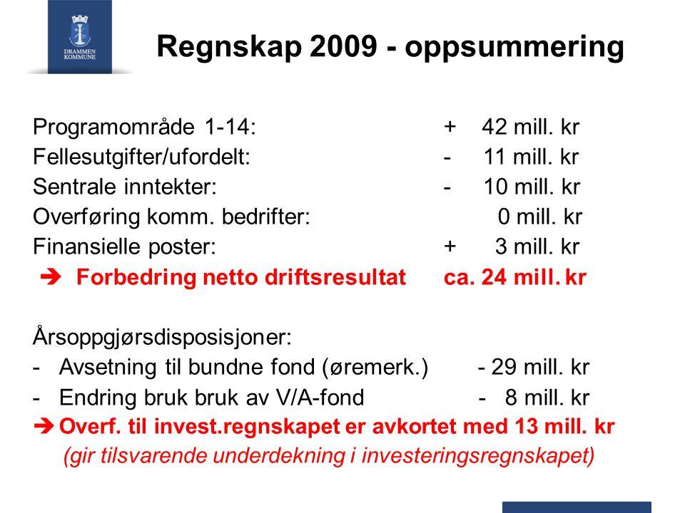 Regnskap 2009 - oppsummering Programområde 1-14:+ 42 mill.