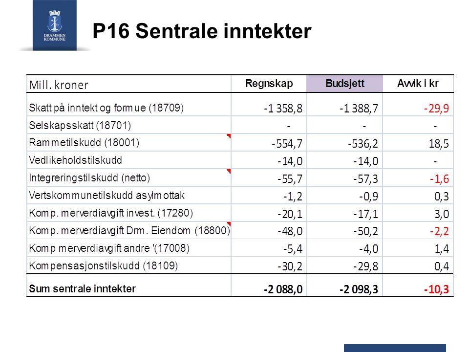 Skatt og rammetilskudd i 2009 Skatt og rammetilskudd: Svak skatteinngang både i Drammen og nasjonalt siste del av 2009 Skattevekst 2009: o Drammen: 6,8% (budsjettert 9,1%) o Nasjonalt: 5,9% (budsjettert 6,4%) Mindreinntekt skatt ca.