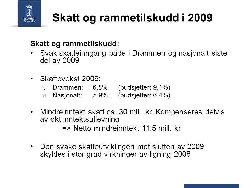 Skatteutviklingen i 2009 (Akkumulert vekst pr. måned)
