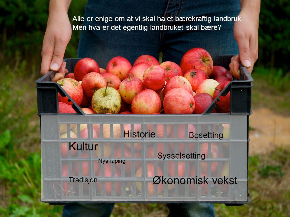 Copyright © 2010 TotalConsult Alle er enige om at vi skal ha et bærekraftig landbruk.