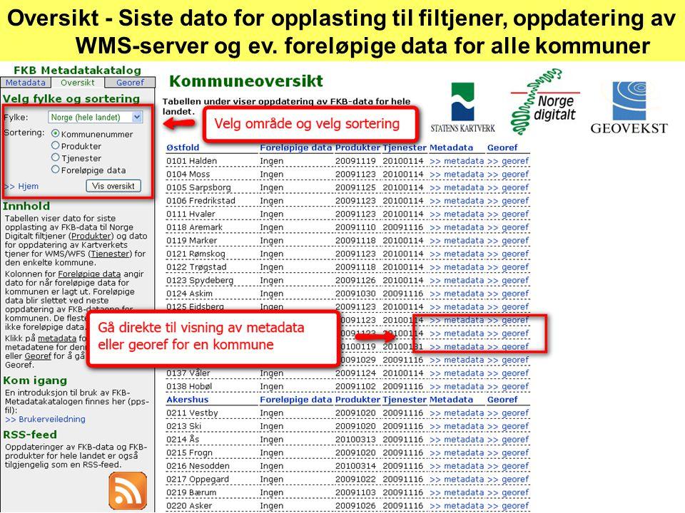 Oversikt - Siste dato for opplasting til filtjener, oppdatering av WMS-server og ev.