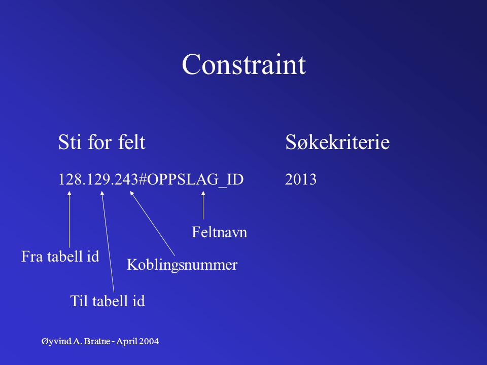 Øyvind A. Bratne - April 2004 Constraint 128.129.243#OPPSLAG_ID Fra tabell id Til tabell id Koblingsnummer Feltnavn Sti for feltSøkekriterie 2013