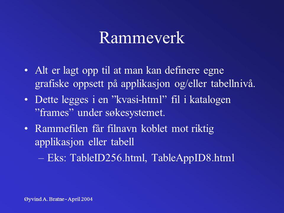 Øyvind A. Bratne - April 2004 Rammeverk Alt er lagt opp til at man kan definere egne grafiske oppsett på applikasjon og/eller tabellnivå. Dette legges