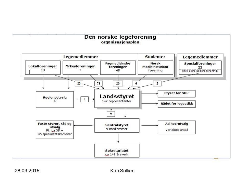 Kari Sollien Et stort konsern Egenkapital pr 31.12.2013 var nesten 1,3 mrd kr Egenkapital pr 31.12.2013 var nesten 1,3 mrd kr 97 % er bundne midler, blant annet i ulike fond 97 % er bundne midler, blant annet i ulike fond Ca 140 årsverk i sekretariatet.