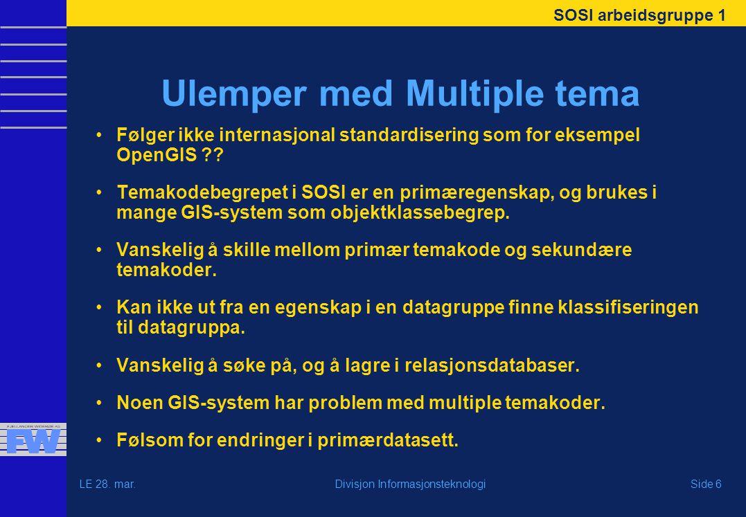 SOSI arbeidsgruppe 1 LE 28. mar.Side 6Divisjon Informasjonsteknologi Ulemper med Multiple tema Følger ikke internasjonal standardisering som for eksem