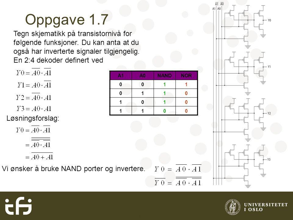 INF3400 Grunnleggende digital CMOS Oppgave 1.7 A1A0NANDNOR 0011 0110 1010 1100 Tegn skjematikk på transistornivå for følgende funksjoner. Du kan anta