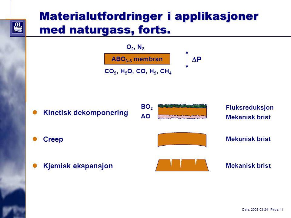 Date: 2003-03-24 - Page: 11 Materialutfordringer i applikasjoner med naturgass, forts.