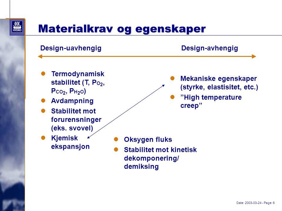 Date: 2003-03-24 - Page: 6 Materialkrav og egenskaper Design-uavhengigDesign-avhengig Termodynamisk stabilitet (T, P O 2, P CO 2, P H 2 O ) Avdampning Stabilitet mot forurensninger (eks.