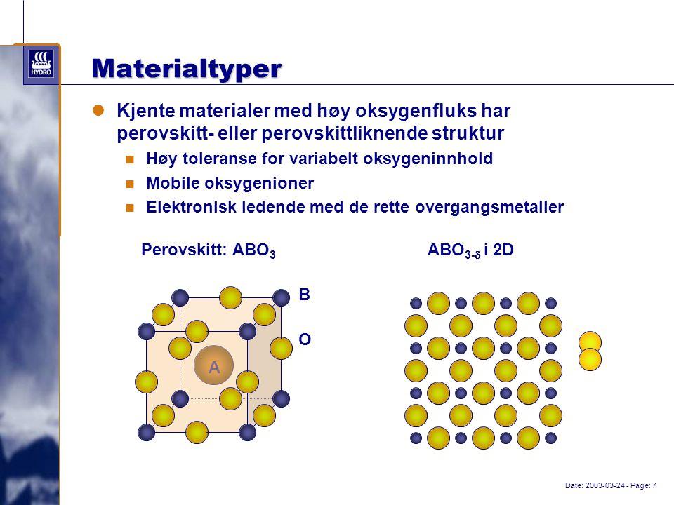 Date: 2003-03-24 - Page: 7 Materialtyper Kjente materialer med høy oksygenfluks har perovskitt- eller perovskittliknende struktur Høy toleranse for variabelt oksygeninnhold Mobile oksygenioner Elektronisk ledende med de rette overgangsmetaller Perovskitt: ABO 3 A B O ABO 3-  i 2D