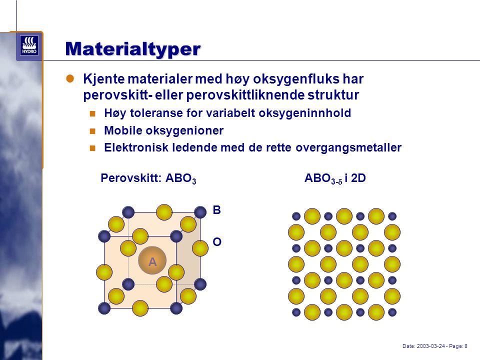 Date: 2003-03-24 - Page: 8 Materialtyper Kjente materialer med høy oksygenfluks har perovskitt- eller perovskittliknende struktur Høy toleranse for variabelt oksygeninnhold Mobile oksygenioner Elektronisk ledende med de rette overgangsmetaller Perovskitt: ABO 3 A B O ABO 3-  i 2D