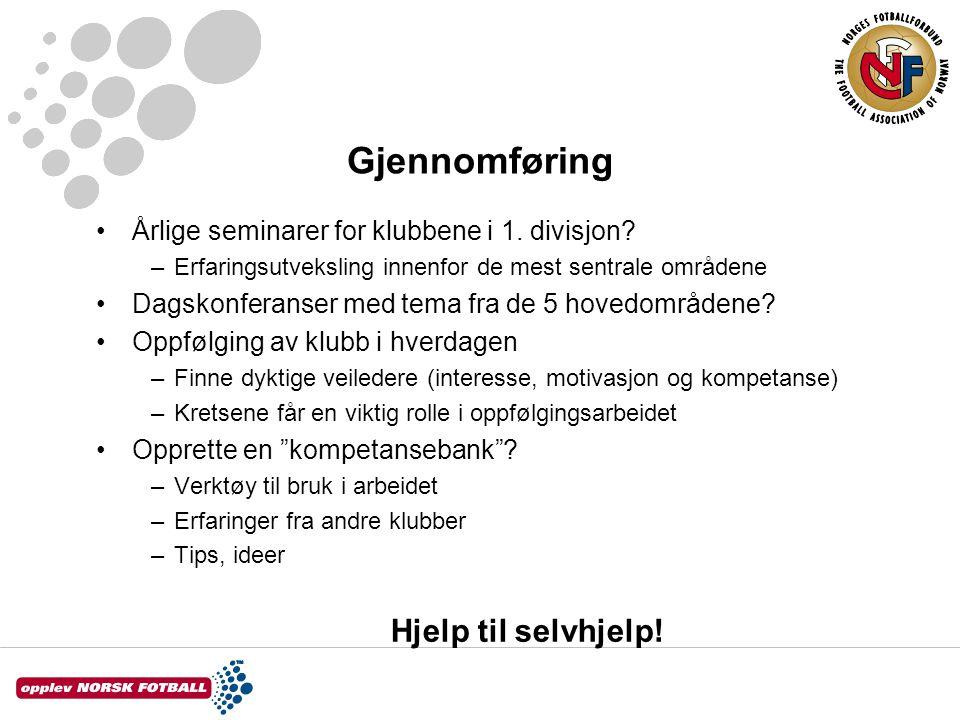 Gjennomføring Årlige seminarer for klubbene i 1. divisjon.